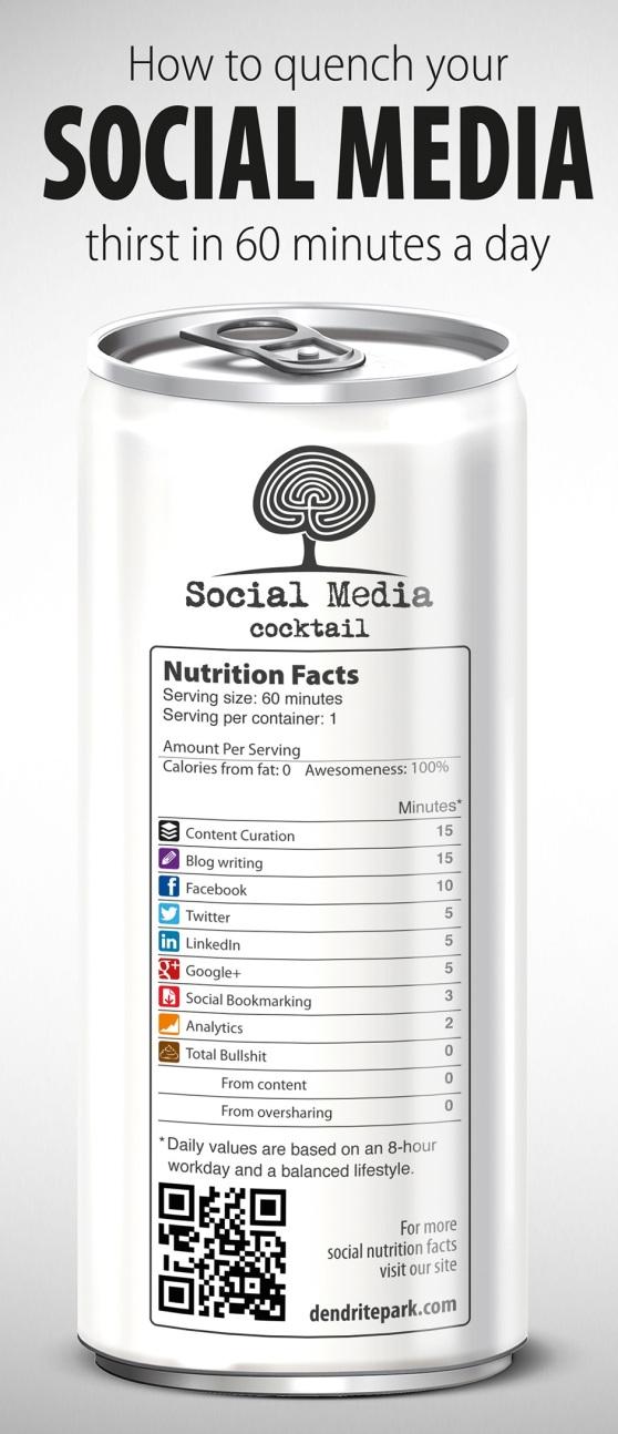 Social-Media-Hour-Infographic